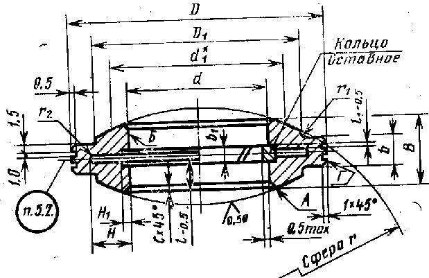 Схема линзовой прокладки